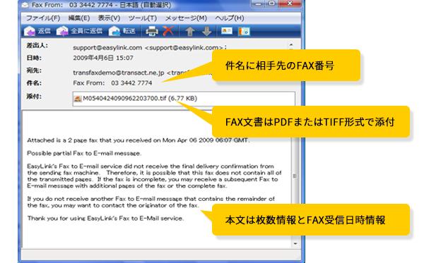 メールでのFAX受信例