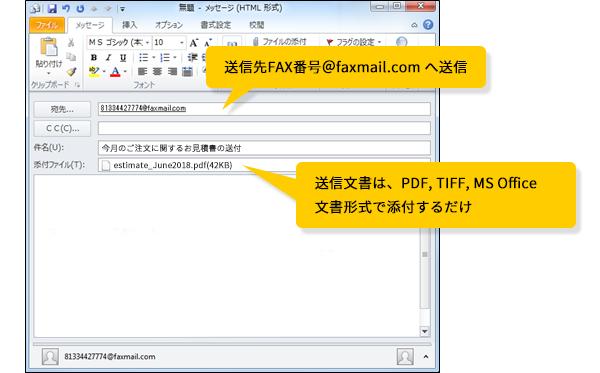 メールでのFAX送信例